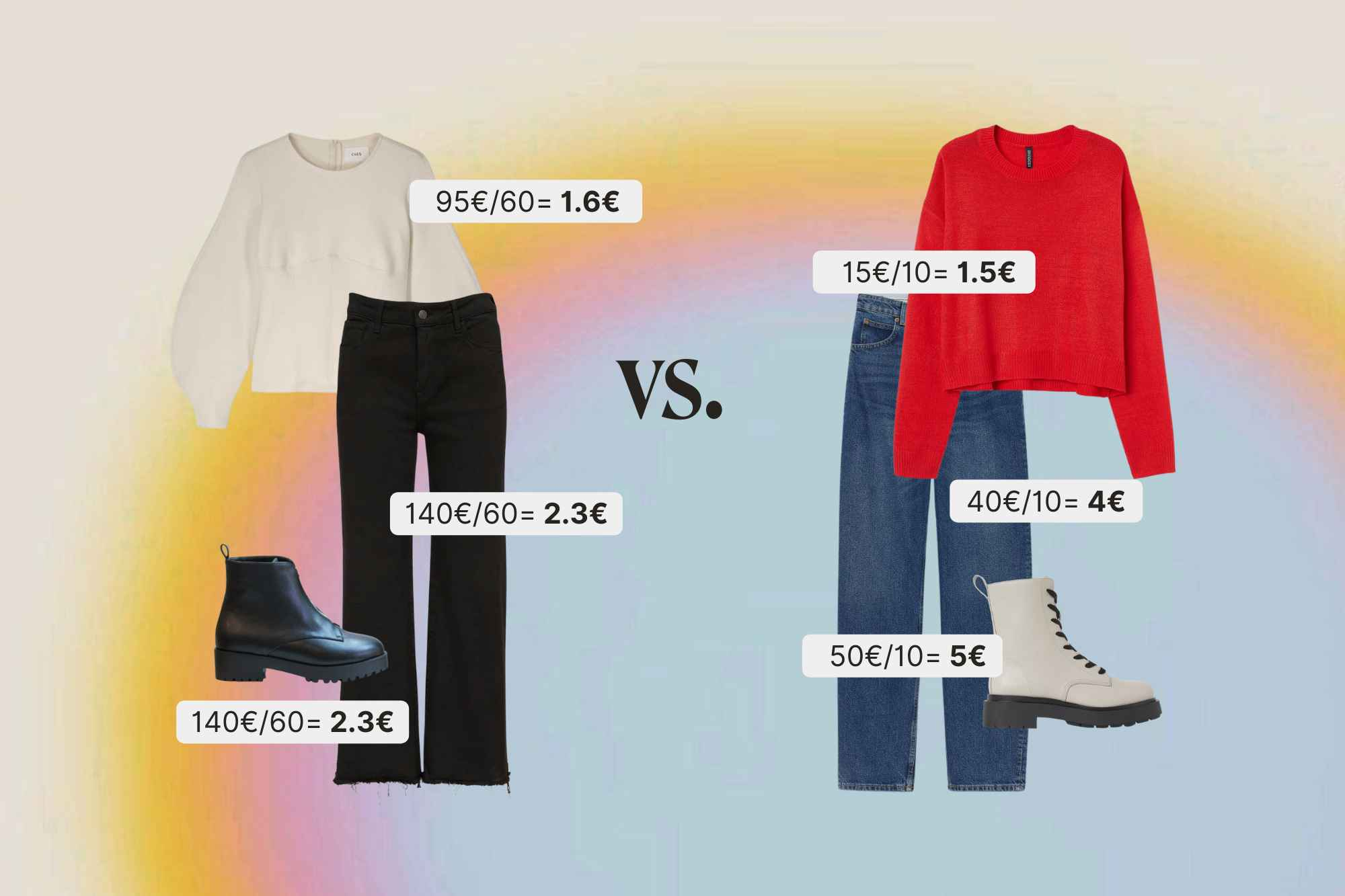 What is cost per wear sustainable fashion 2021